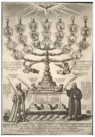 An illustration of the first 21 articles of the Augsburg Confession by Wenceslas Hollar.
